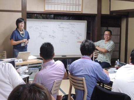 【レポート】第1回 イノベーション・キュレーター塾