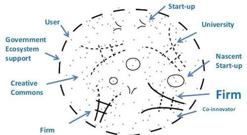起業環境の変化とバックオフィスの役割|田中 慎